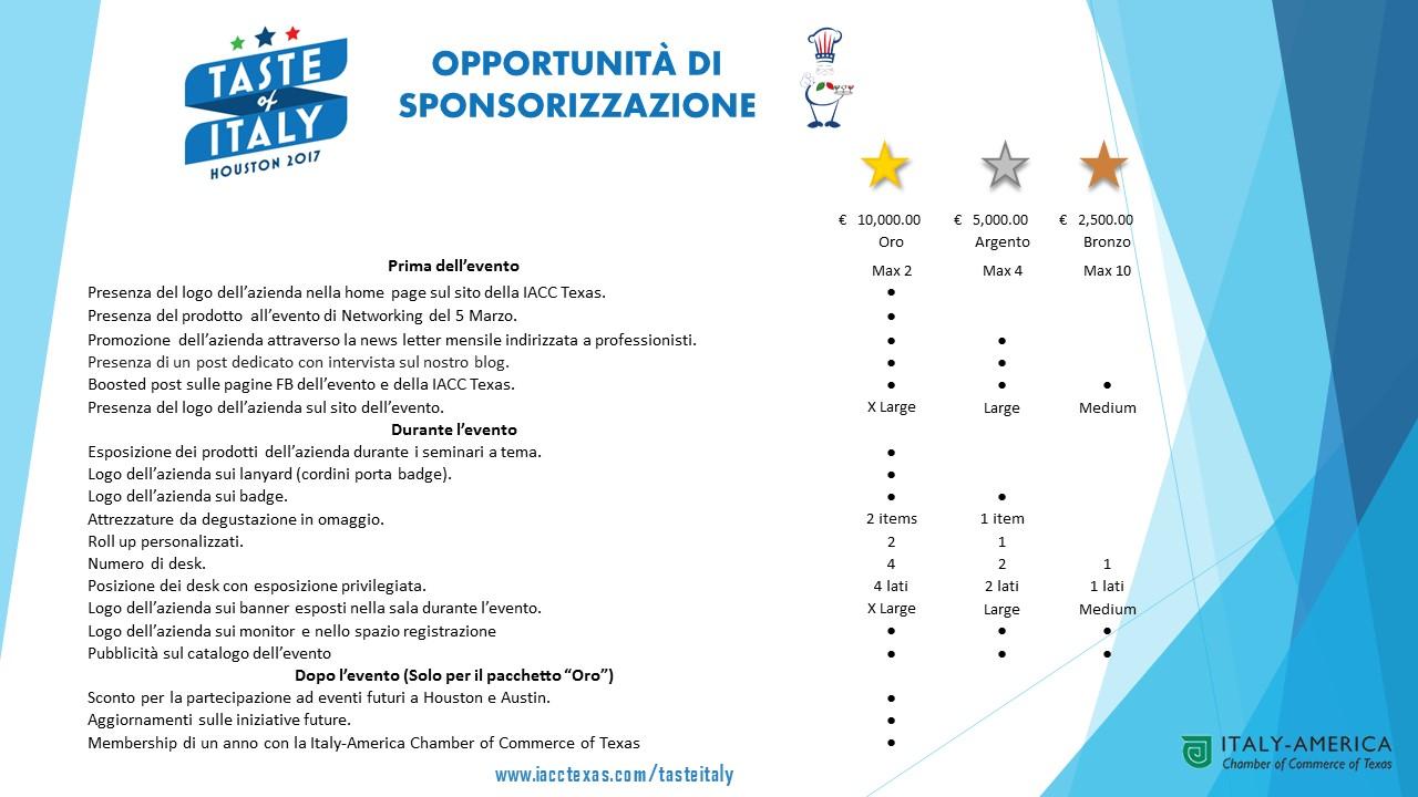 Prezzi sponsorhisp TOI 2017